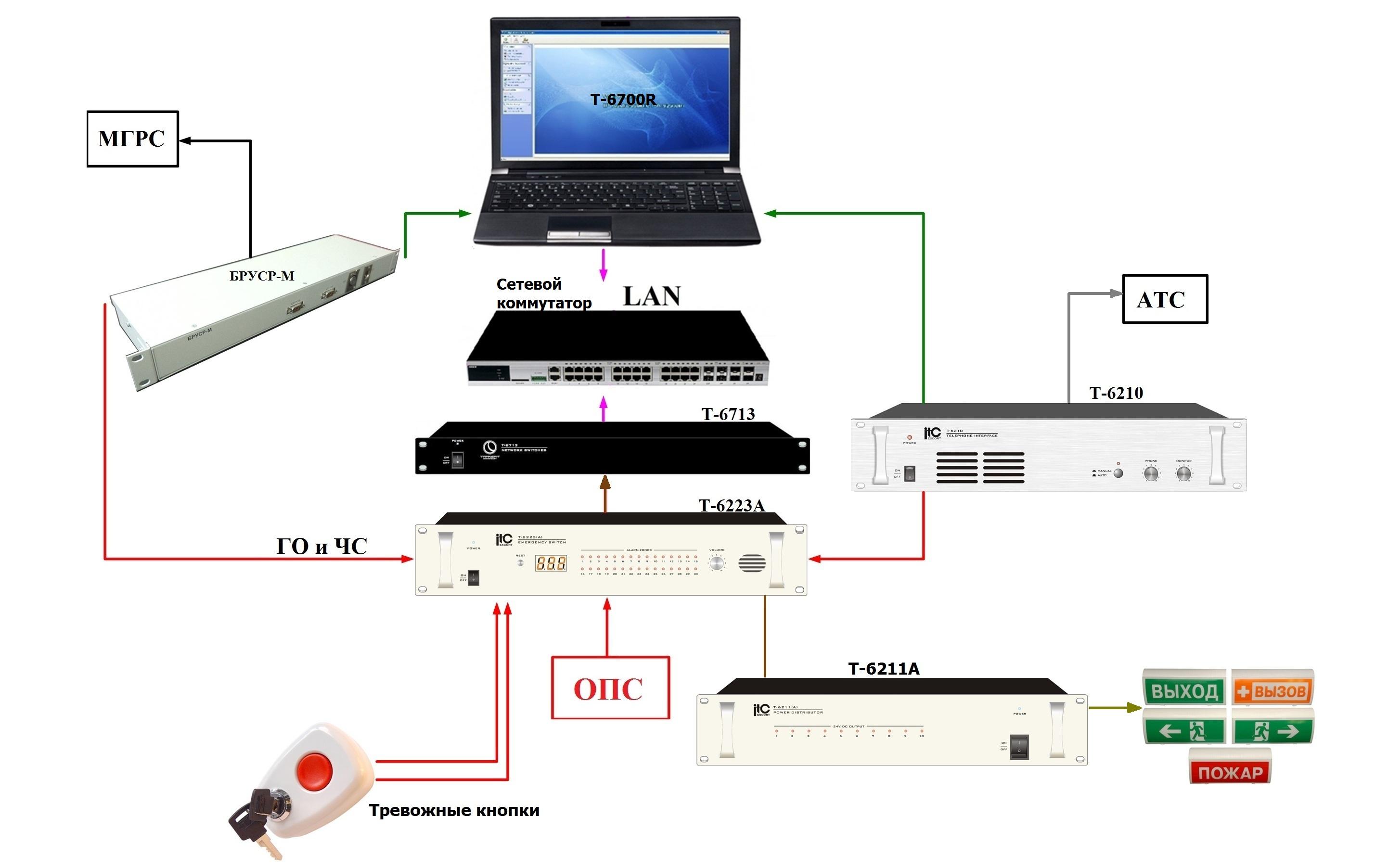 Схема подключения тга-10